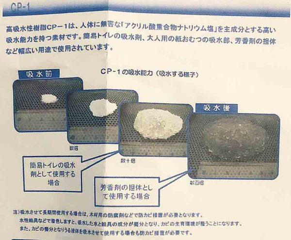 ラーメンの残り汁_高吸水性樹脂CP-1_説明書_用途