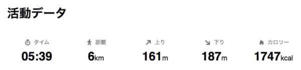 タウシュベツ川橋梁旅_2日目_タウシュベツ川橋梁_活動データ